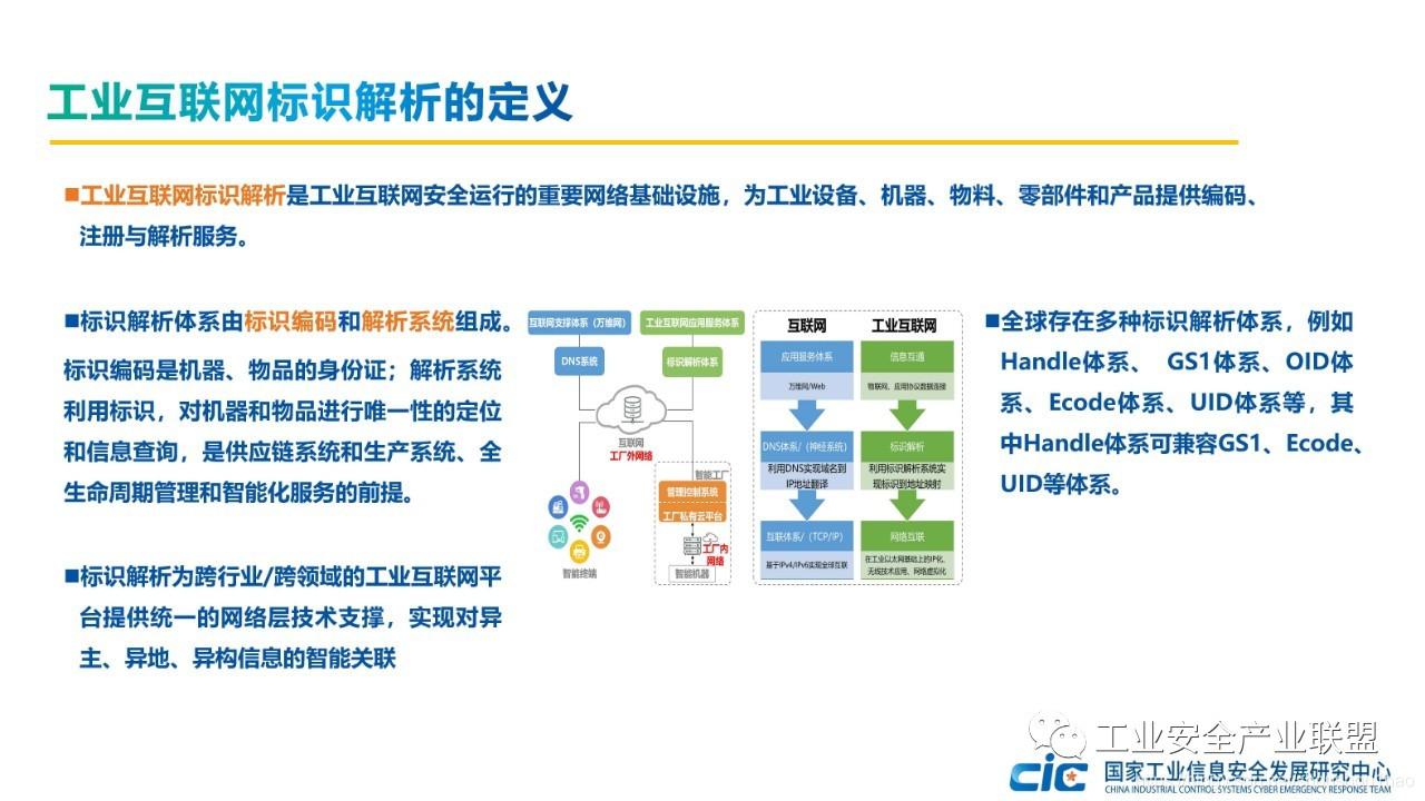 工业互联网标识解析的定义