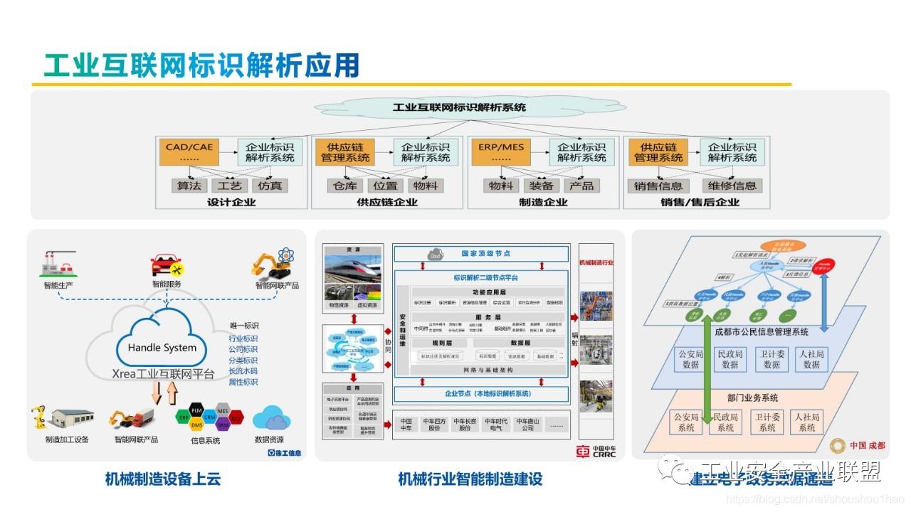 工业互联网标识解析应用