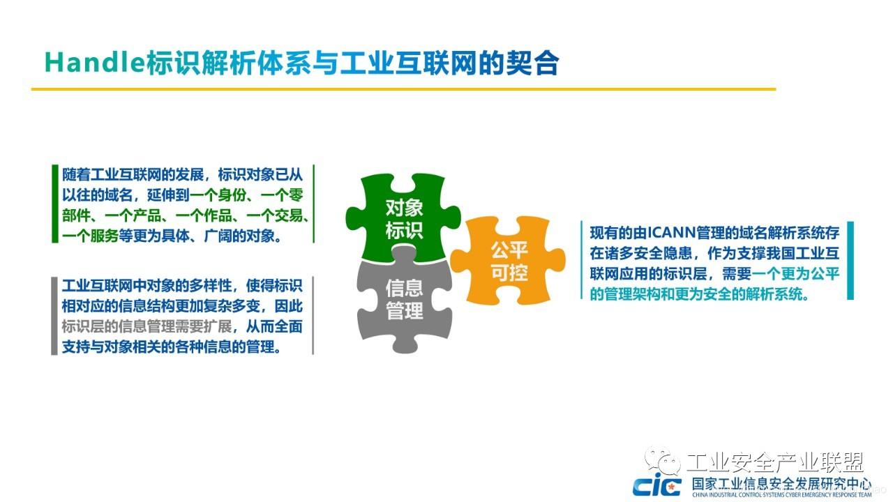 Handle标识解析体系与工业互联网的契合