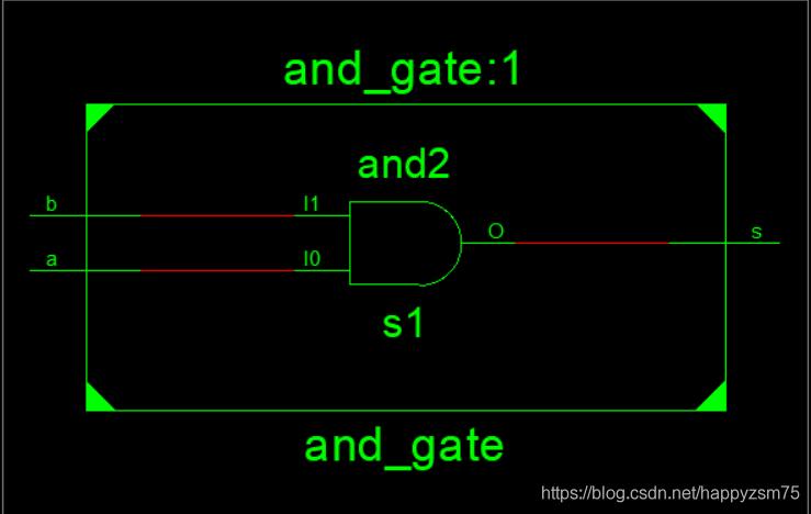 二输入与门,输入位宽1bit