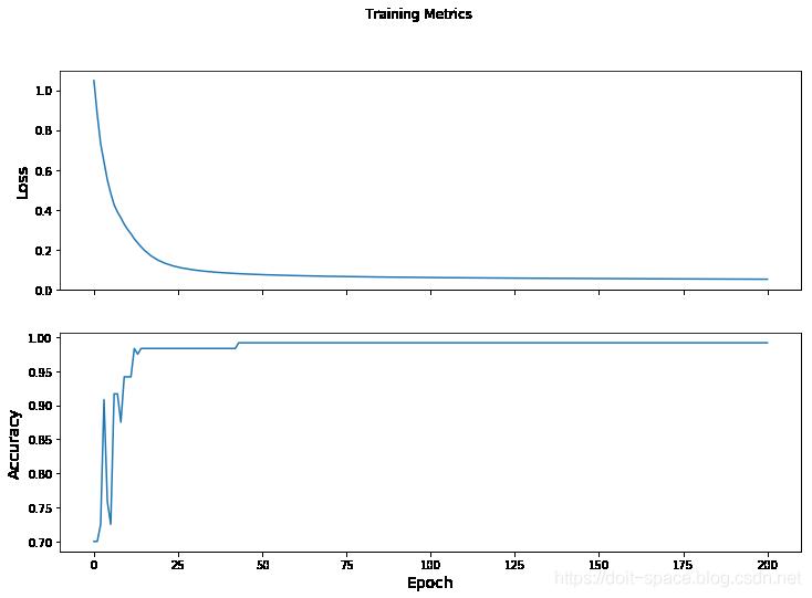 [外链图片转存失败(img-iCzXXjXv-1562512656941)(output_46_0.png)]