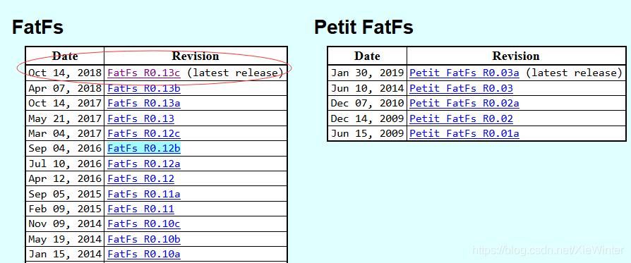 fat12 文件 系统