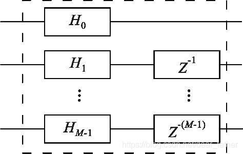 图 2 PPN 结构框