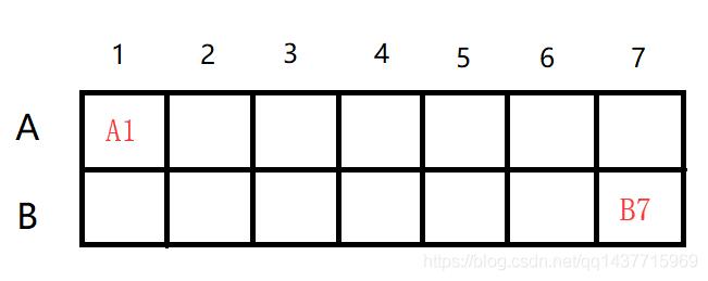 元素位置互换图