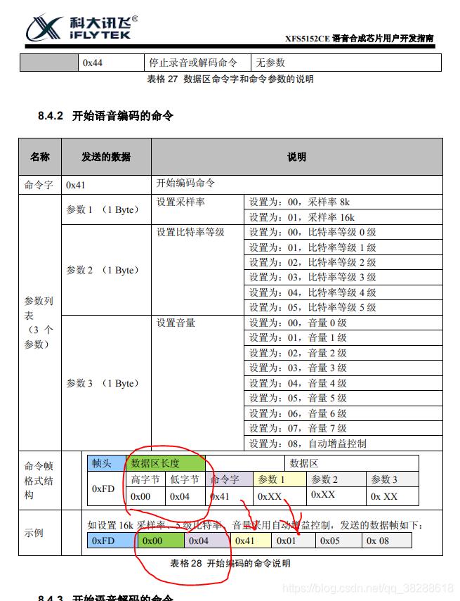 python 科大讯飞XFS5152CE语音合成芯片串口协议测试,机器人说话so easy