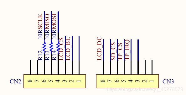 图 1 LCD模块引脚