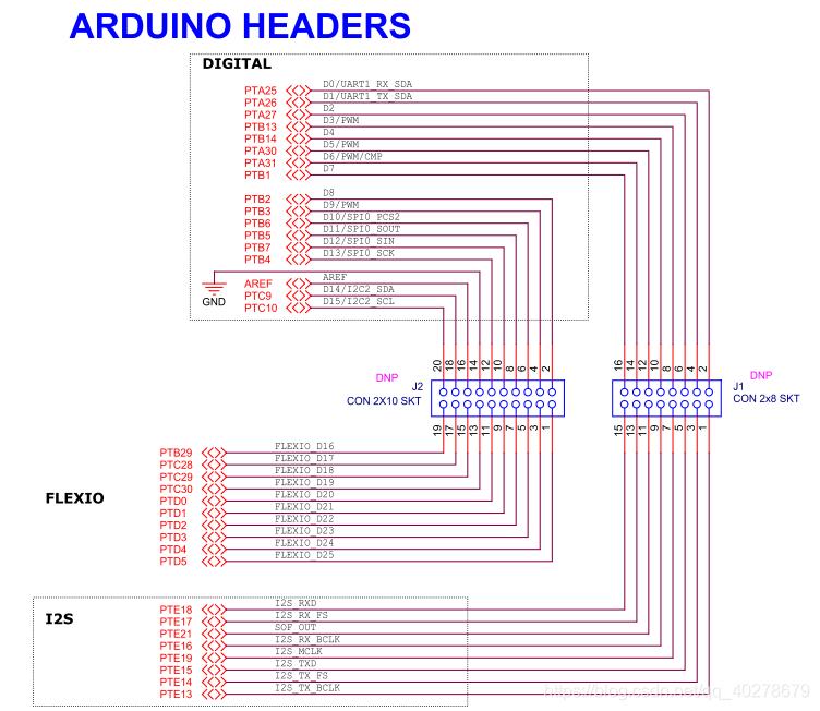 图 2 织女星开发板J1, J2端子