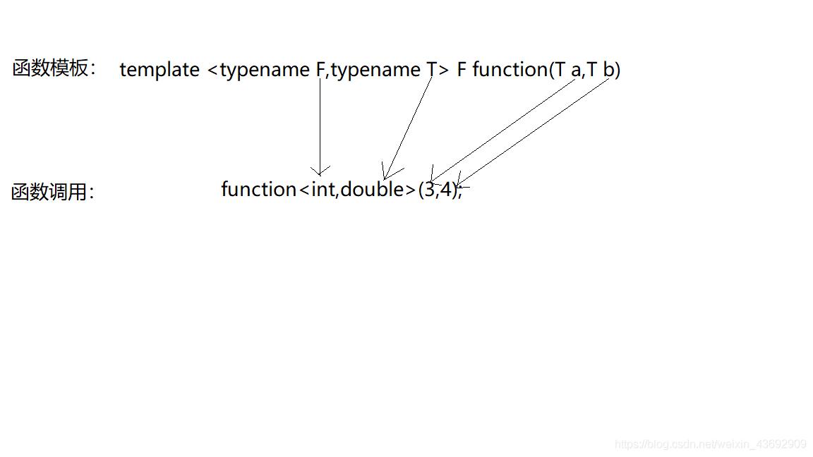 函数模板与函数调用