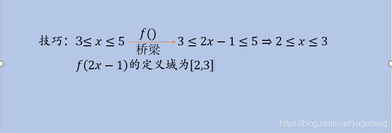 函数定义域