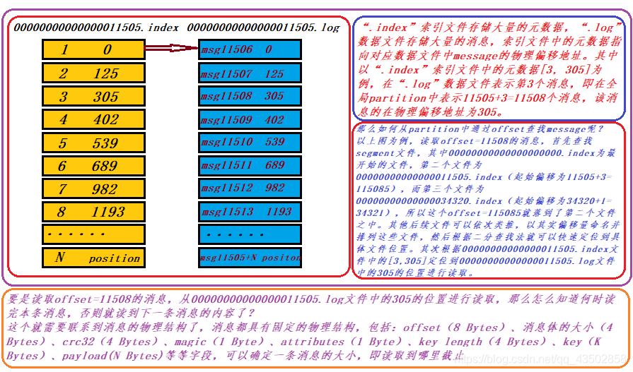 [外链图片转存失败(img-7u87N5mQ-1563638477134)(img/segment01.png)]