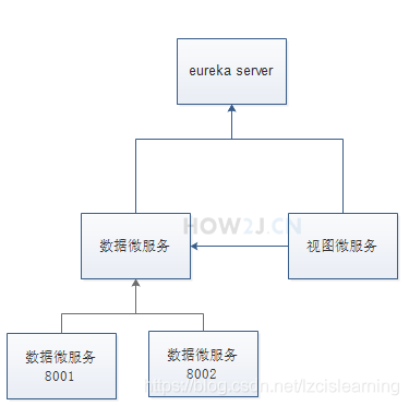 [外链图片转存失败(img-Xt2orwEH-1563958639605)(C:\Users\Administrator\AppData\Roaming\Typora\typora-user-images\1563936039646.png)]