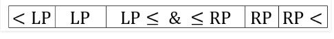 dual-pivot-quick-sort