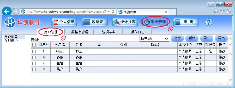 (图38:华创网表-开设用户账号)