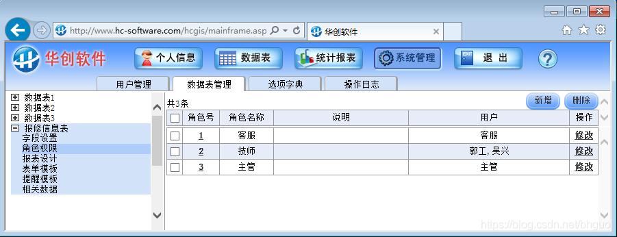 (图42:华创网表-授权其他用户访问)