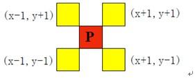 数字图像处理入门(二)-邻域、连通性