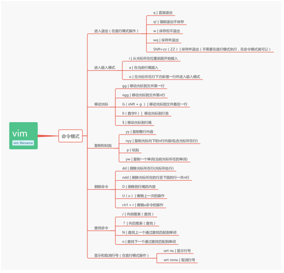 https://img-blog.csdnimg.cn/20190729203738168.png?x-oss-process=image/watermark,type_ZmFuZ3poZW5naGVpdGk,shadow_10,text_aHR0cHM6Ly9ibG9nLmNzZG4ubmV0L3dlaXhpbl80NDkwMTU2NA==,size_16,color_FFFFFF,t_70