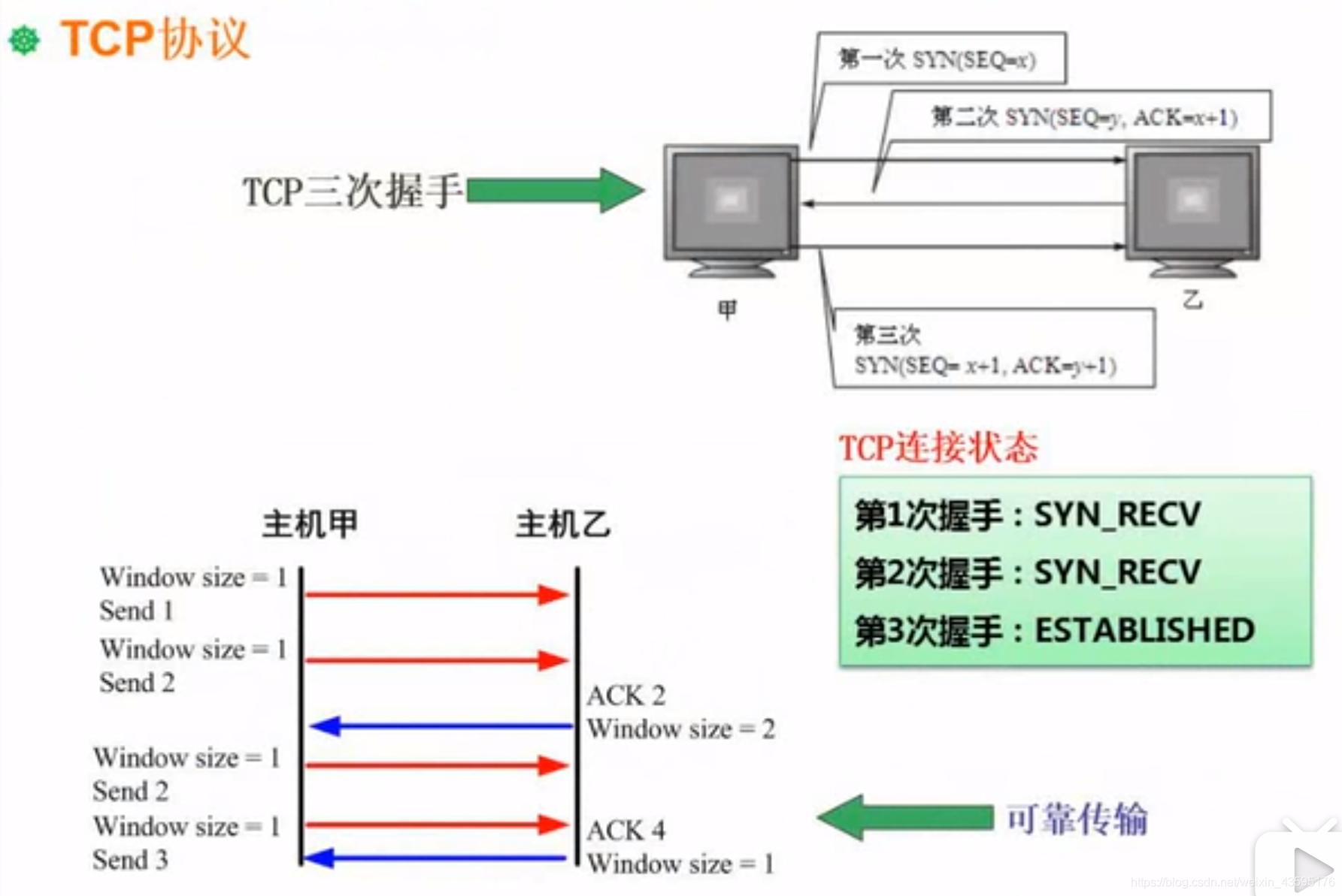 计算机网络拓扑结构_品略