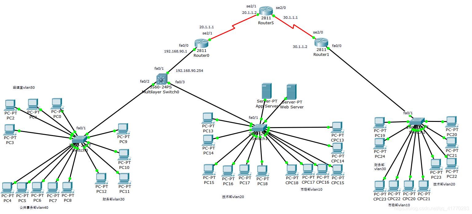 认识计算机网络拓扑结构_答案网