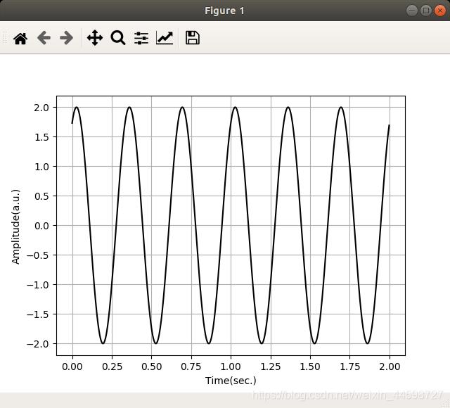 正弦波图片描述
