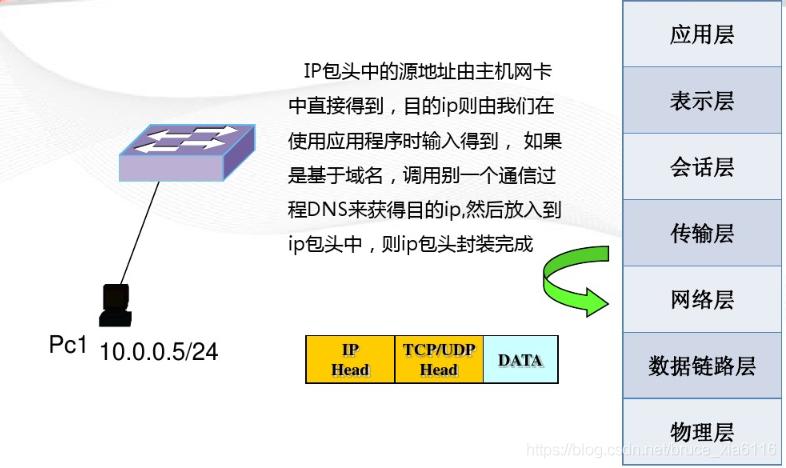 [外链图片转存失败(img-DDRekVbA-1565324871281)(02img/010.png)]