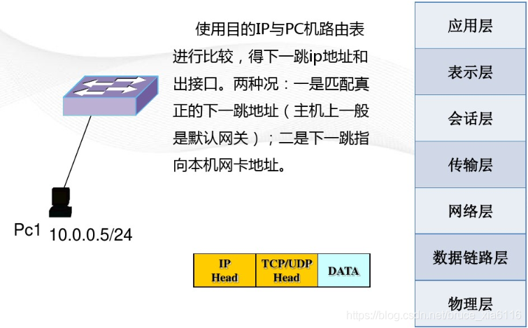 [外链图片转存失败(img-T34kfpCK-1565324871282)(02img/011.png)]