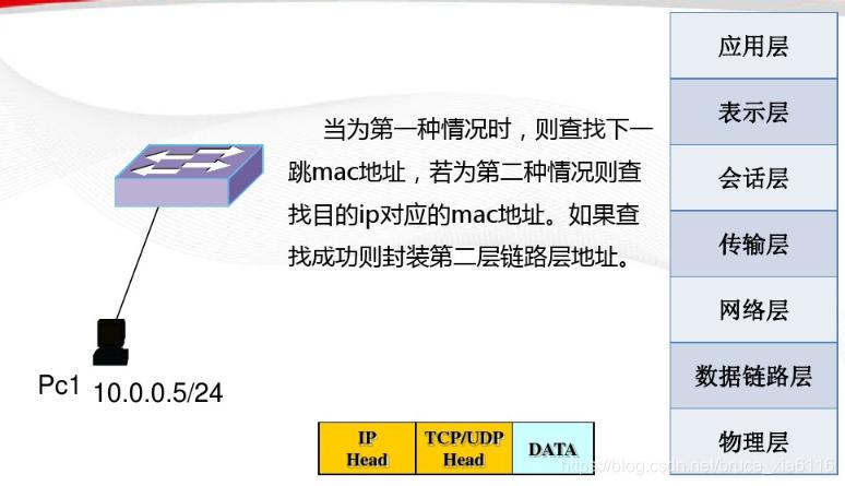 [外链图片转存失败(img-WiVabT29-1565324871286)(02img/012.png)]