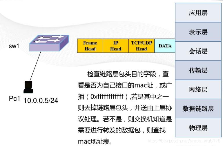 [外链图片转存失败(img-CnzxKqGI-1565324871291)(02img/017.png)]