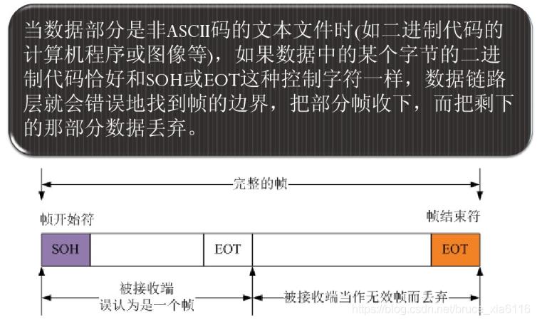 [外链图片转存失败(img-cMw7hs2V-1565324871302)(02img/030.png)]
