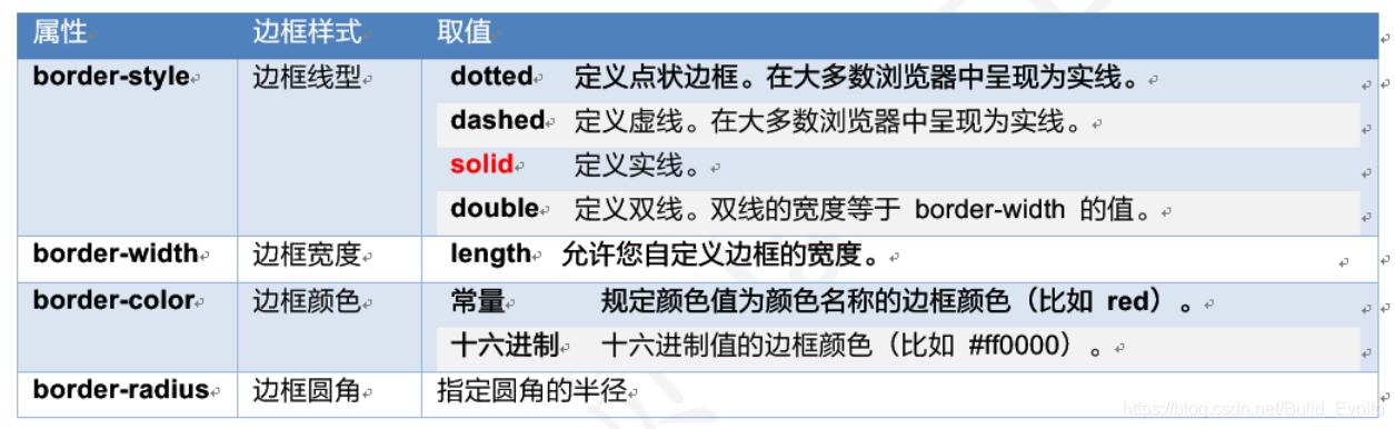 [外链图片转存失败(img-WyUo3hmd-1565495211889)(/)]