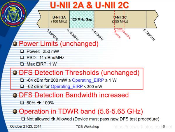 参考《New Rules for Unlicensed National Information Infrastructure (U-NII) Bands KDB 789033, KDB 644545》