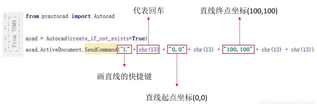 Python pyautocad库使用简介- Hulunbuir - CSDN博客