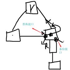 stp的作用和原理_肖战和王一博的照片
