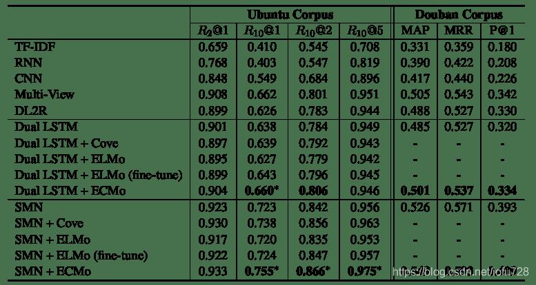 """[外链图片转存失败(img-NcVNNy17-1566706410827)(https://cdn.nlark.com/yuque/0/2018/png/104214/1544277587937-ad3451fe-cef6-4147-806e-09bb5defc9d7.png """""""")]"""