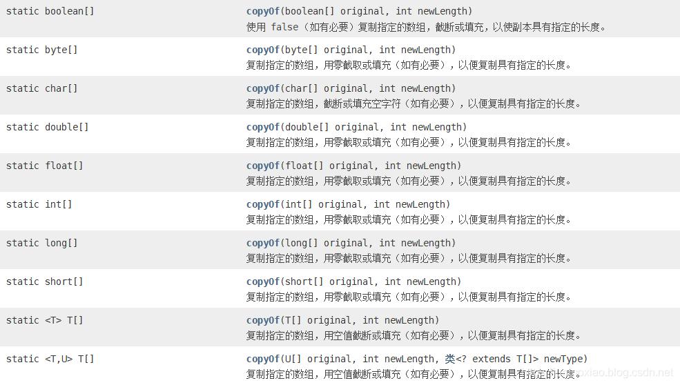 int[] dest= Arrays.copyOf(src,src.length);