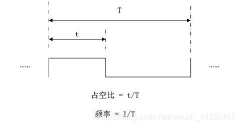 箫的发声原理图_求解 单片机电路原理图里这个发声器件是什么 有没有引脚说明