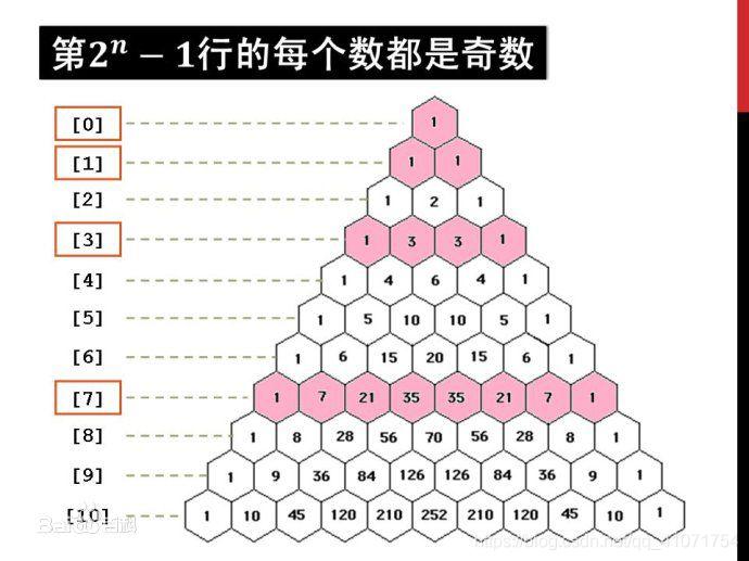 杨辉三角展示图