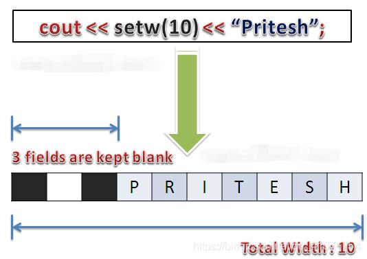 setw()效果展示图