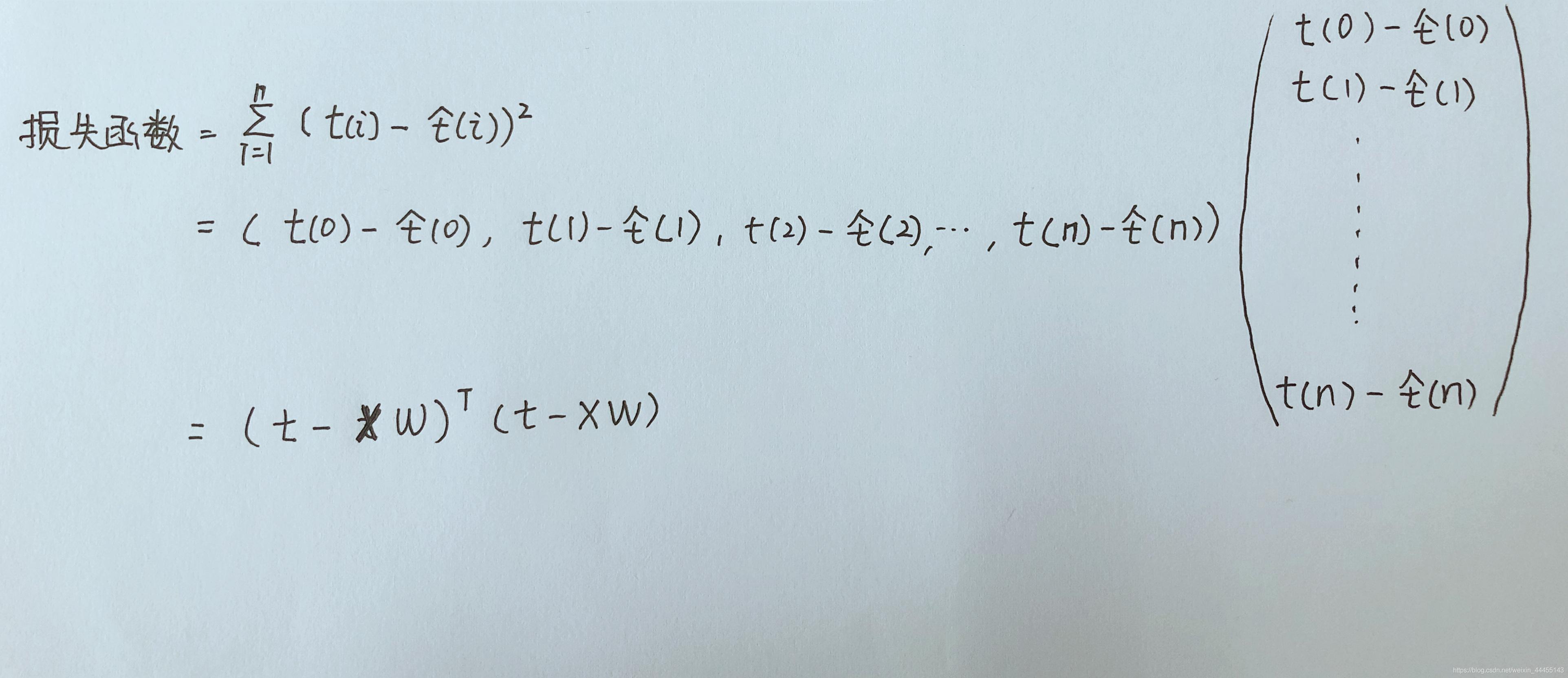 损失函数变形1