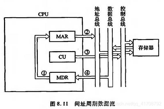 计算机CPU的供电原理_cpu供电接口