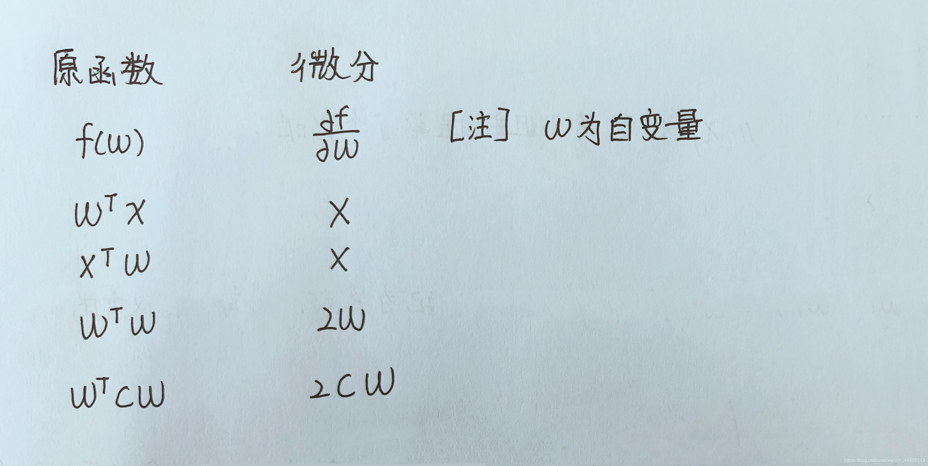 列向量作为自变量的微分公式