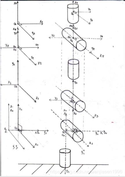 六自由度机械臂坐标系