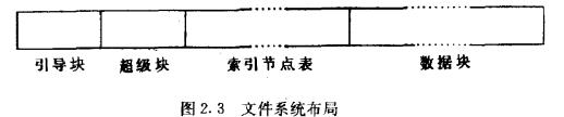 [外链图片转存失败(img-xkGjHga9-1567059429772)(en-resource://database/3080:1)]