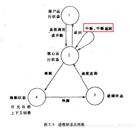 [外链图片转存失败(img-0DCwvXVA-1567059429773)(en-resource://database/3082:1)]