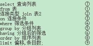 [外链图片转存失败(img-x8gkErmO-1567441245242)(D:/Software/YoudaoNote/local_file/yliulastresort@163.com/a299ad0adde040d8ade1778efbdbdec5/clipboard.png)]