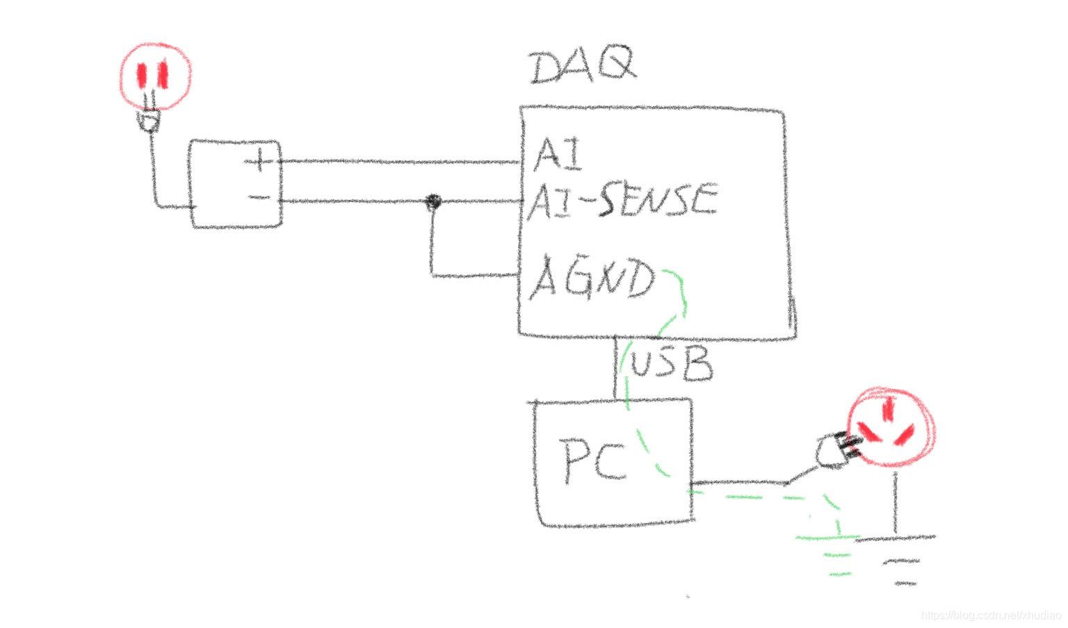 接地参考单端模式(RSE)
