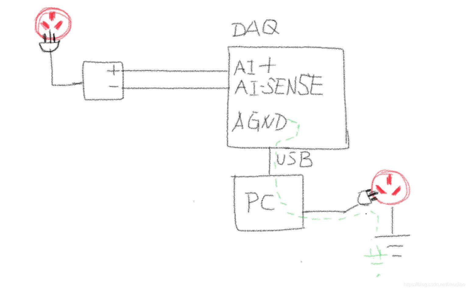 非接地参考单端模式(NRSE)