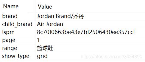 识货app列表页请求携带的参数