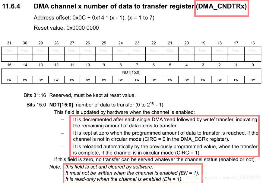 DMA CNDTRX信息