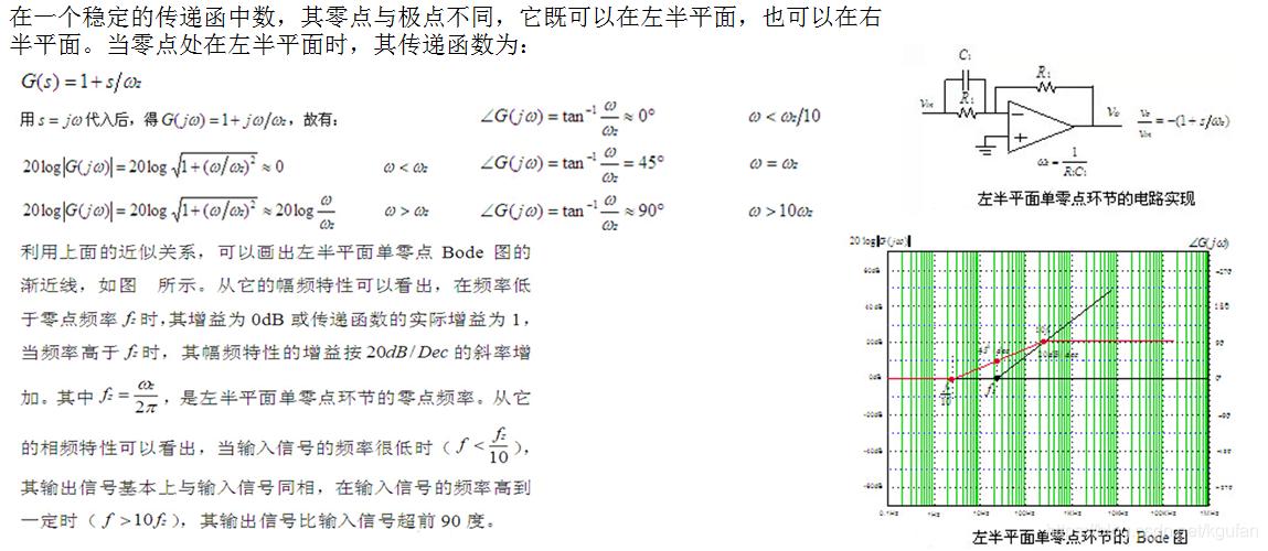 单零点环节的Bode图