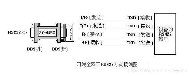 四线全双工RS422接线图